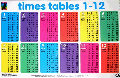 printable times tables uk timetables 1 12 related keywords timetables 1 12 long
