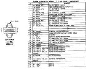 ECM C1 2000 dodge durango pcm wiring diagram on wiring 12 pin caravan plug