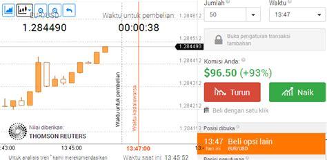 candlestick pattern saham cara trading saham online dark cloud cover candlestick