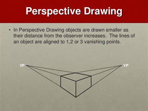 Drawing Definition by 3d Sketching Techniques