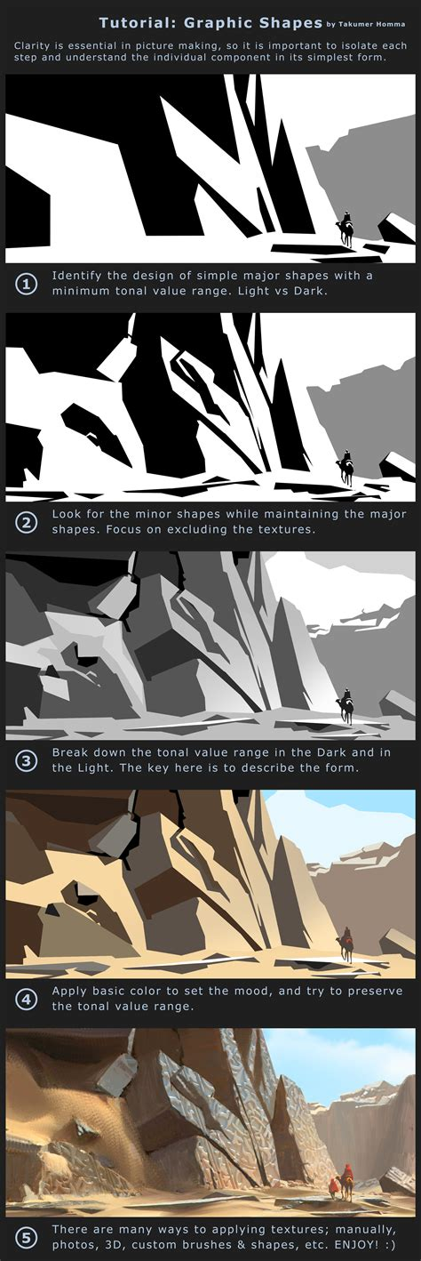 c tutorial on graphics tutorial graphic shapes by takumer on deviantart