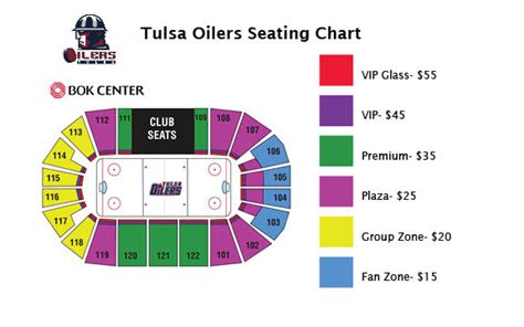 bok center tulsa seating chart activities in tulsa tulsa oilers single tickets