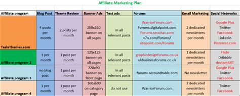 sales and marketing plan template free best photos of sales and marketing plan outline sales