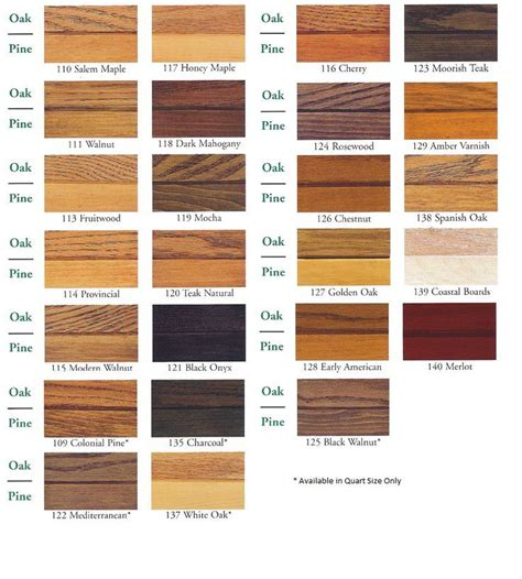 wood furniture colors chart color for stain if we go with the raw cabinets and stain