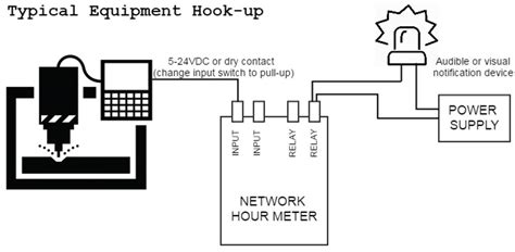 meter wiring diagram hobbs hour meter wiring diagram 31 wiring diagram images
