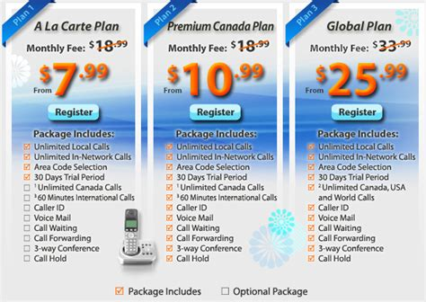 digital home phone promotion plans
