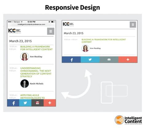 responsive layout meaning intelligent content what does adaptive mean