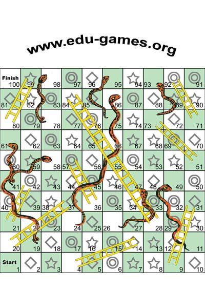 printable snakes and ladders template free printable snakes and ladders template