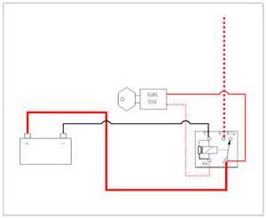 power wheels dune racer wiring diagram power wiring diagram free