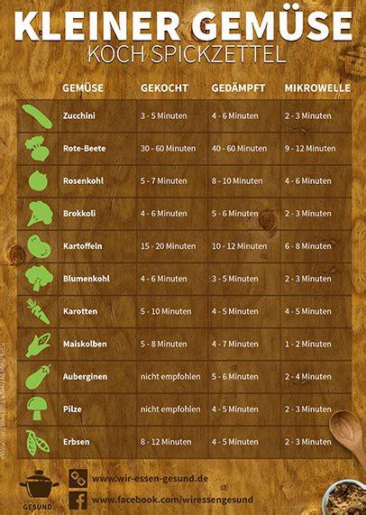 spickzettel gemuese garzeiten als tabelle