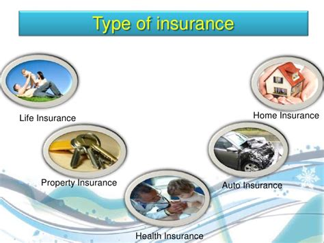 What Are The Types Of Mba by Types Of Insurance By Shamsikadalur Mba