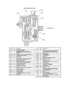 ford workshop manuals gt taurus x fwd v6 3 5l 2008 gt power and ground distribution gt fuse block