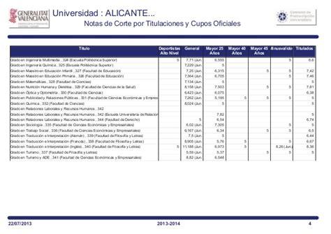 universidad de alicante notas de corte notas corte valencia 2013