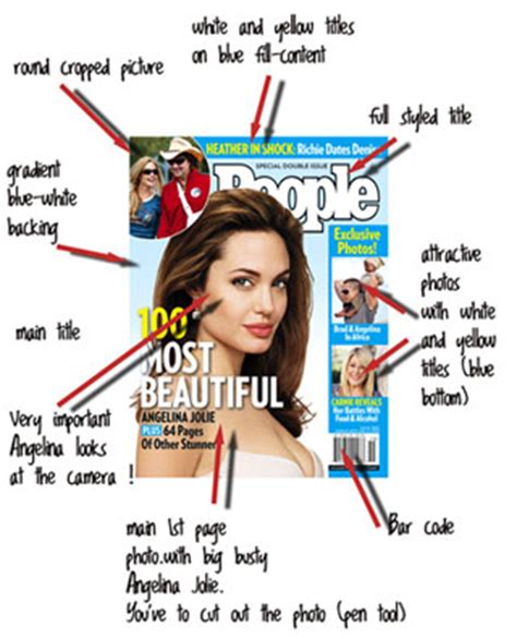magazine cover layout analysis make your own fake magazine cover how to make a people