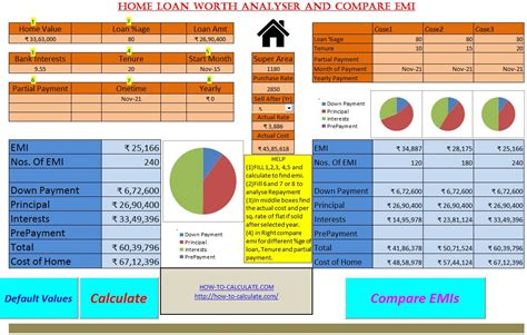 calculation of emi for housing loan home loan emi calculator how to calculate