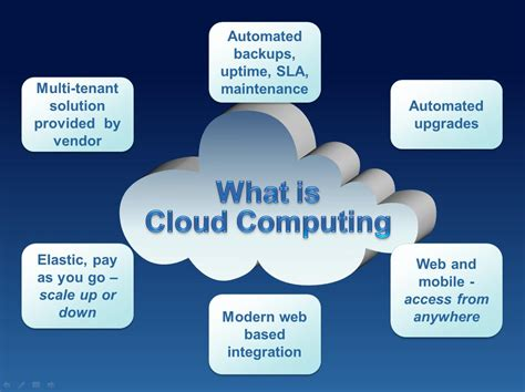 Cloud Computing what is cloud computing a beginner s guide