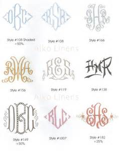 Duvet Covers Luxury Designer Monogram Styles