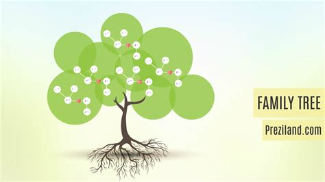 how to prezi template family tree prezi template preziland preziland
