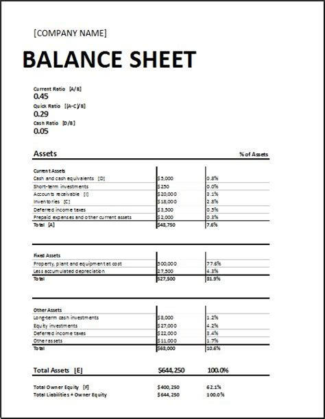 balance sheet templates the 25 best balance sheet template ideas on