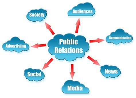 Manajement Relations And Media Komunikasi Relations Mayr S Organizational Management