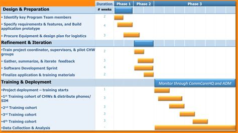 project implementation plan template implementation plan exle pictures to pin on