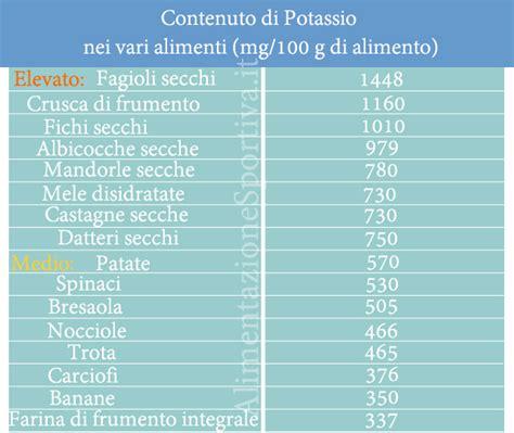 quali alimenti contengono potassio 187 alimenti potassio tabella