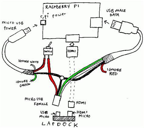 usb wiring diagram cable raspberry pi motorola atrix lapdock adapter