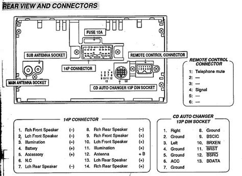 1999 mitsubishi galant wiring diagram wiring diagram and