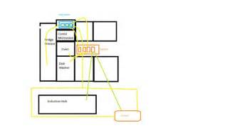 kitchen wiring appliances with a grid switch help diynot forums