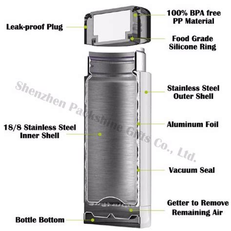 Best Quality Termos Stainless Vacuum Flask Oxone Ox 350 new product top quality made in china stainless steel