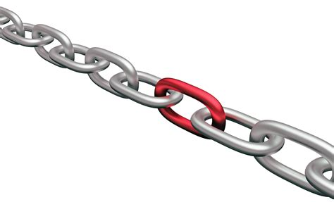 The Links In The Chain theory of constraints