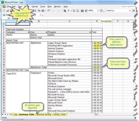 activity monitor screenshots surveillance software softactivity