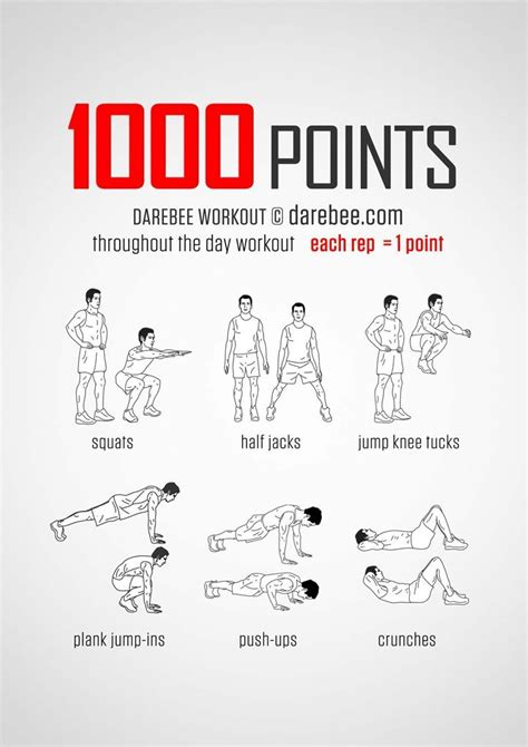 a list of workouts to do at home workouts building