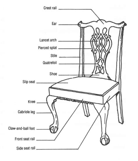 armchair parts furniture anatomy of a chair describing different