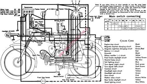 diagrama yamaha g5 g6 s sb g s rd60 a