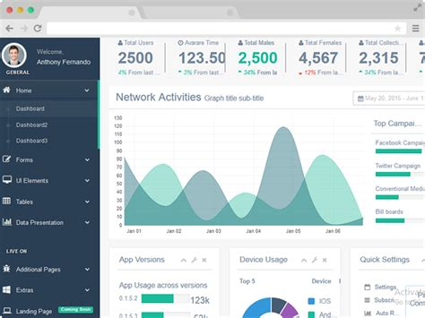 Gentella Free Bootstrap 3 Admin Dashboard Template Download Free Admin Panel Template