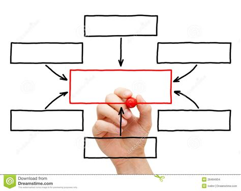 chart drawing search results for blank flow charts calendar 2015