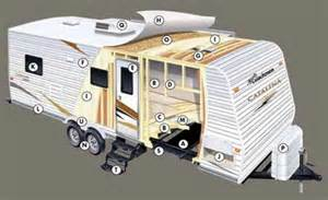 rv jackknife sofa replacement roaming times rv news and overviews