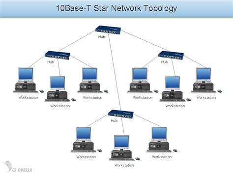 computer network diagram software network topology hotel network topology diagram