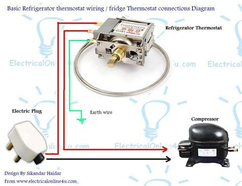 fridge thermostat wiring diagram wiring diagram schemes