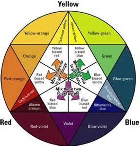 easy to read this color wheel great reference at a glance