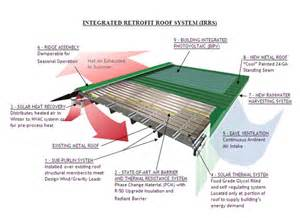 power packed project combines technologies in high tech roof system durability design news