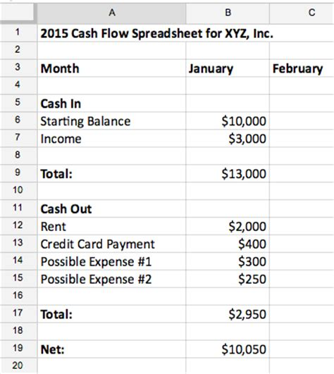 Credit Card Balance Formula How To Calculate Business Flow Nerdwallet