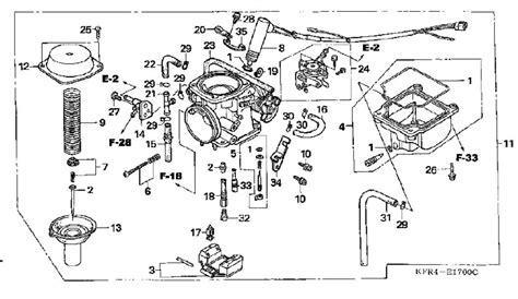 cf cc voltage carburator wiring diagram