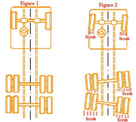 Tire Position Diagram