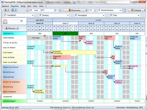 small manufacturer and job shop uses planning scheduling and