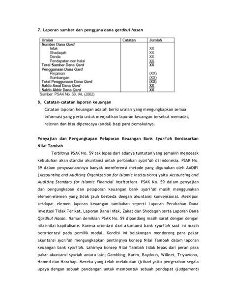 Analisis Laporan Keuangan Hery analisis laporan keuangan bank syariah