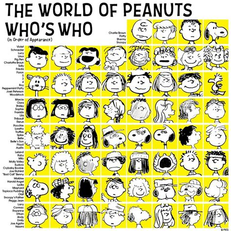 1904 best images about peanuts on pinterest peanuts