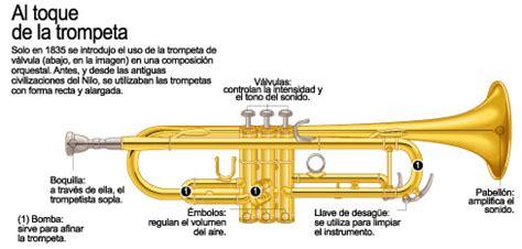 los instrumentos mi primer 8408110039 los instrumentos musicales icarito