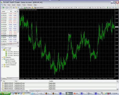 basic forex tutorial pdf basic tutorial of the forex metatrader 4 platform part 1